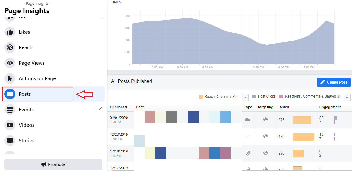 How to Find the Best Time to Post on Facebook: Step-by-Step Process - picture 2