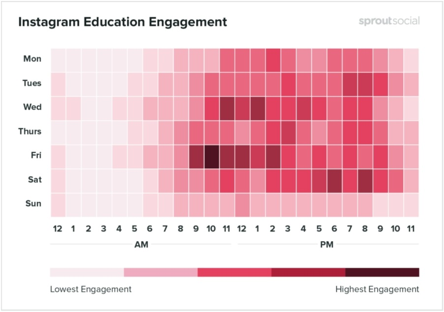 Best times to post on Instagram for educational organizations