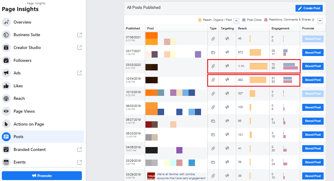 How to Boost a Post on Facebook? - picture 3