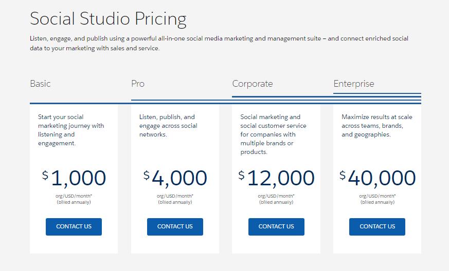 Salesforce Social Studio pricing