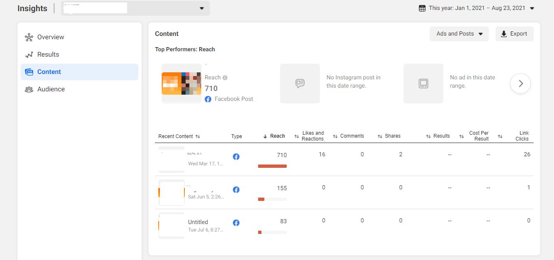 Aus einer umfassenderen Perspektive können Sie die Daten über Ihr Publikum auch für andere Marketingkampagnen nutzen und wenn Sie neue Follower gewinnen wollen. Sie können bei der Entwicklung einer Beschreibung der Zielgruppe oder bei der Erstellung von Content-Ideen herangezogen werden. - Bild 2