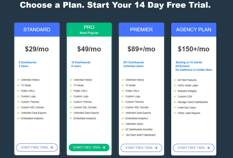 Ціни CyfeCyfe пропонує 14-денну безкоштовну пробну версію, але вам необхідно надати кредитну карту. Безкоштовна пробна версія дає вам доступ до основних функцій. Якщо ви хочете отримати більше метрик, ви можете підписатися на один з наступних тарифних планів: