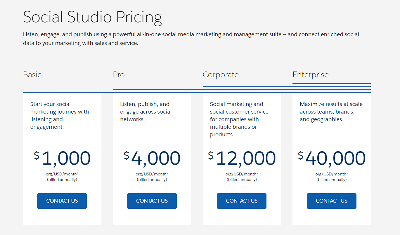 Ціни на Salesforce Social Studio - зображення 1