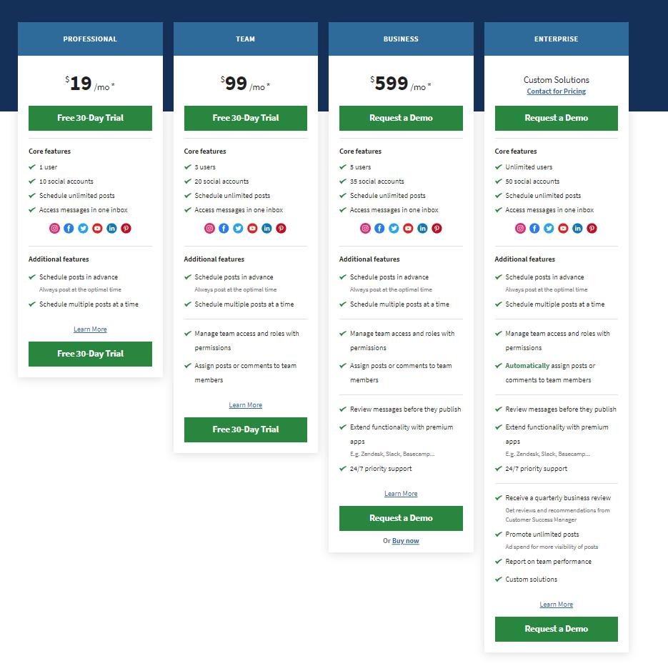 Ціни на Hootsuite - зображення 1