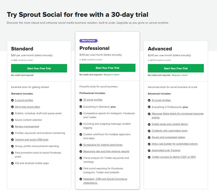 Ціни на Sprout Social - зображення 1