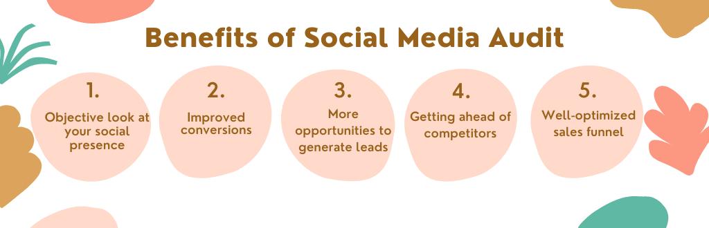 ¿Por qué es importante realizar una auditoría de las redes sociales?