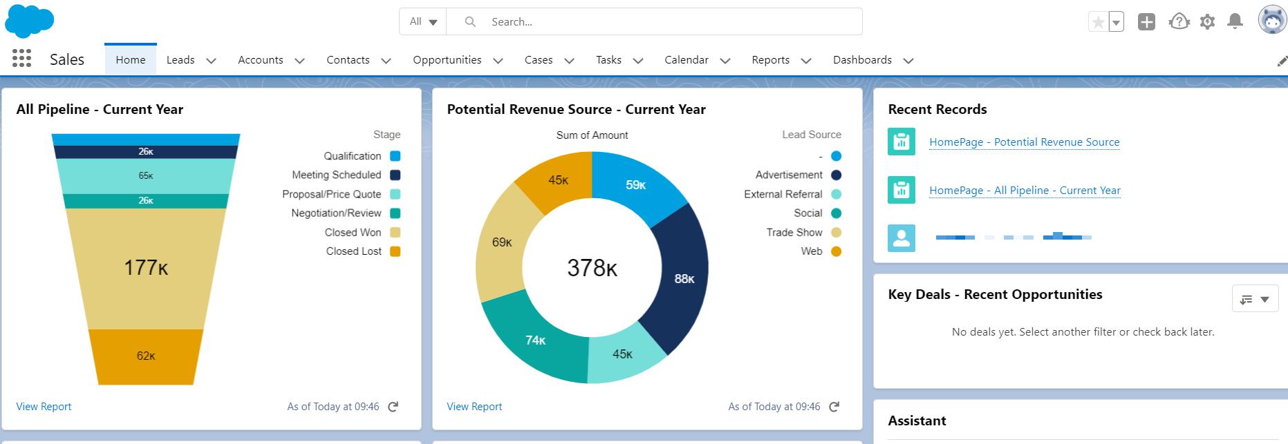 Особливості Salesforce Social Studio