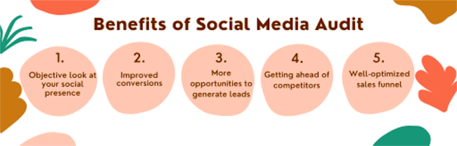 Why is Conducting Social Media Audit Important?