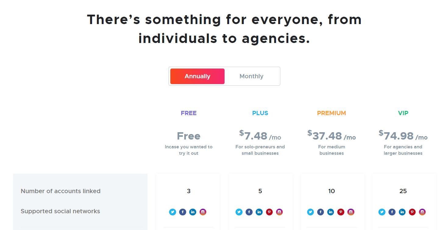 Ціни на Crowdfire - зображення 1