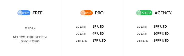 Ціни Postoplan