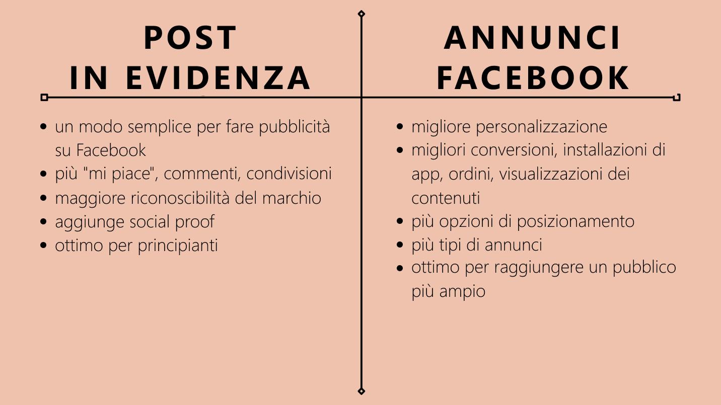 Quali sono le differenze tra un annuncio e un post in evidenza? - immagine 2