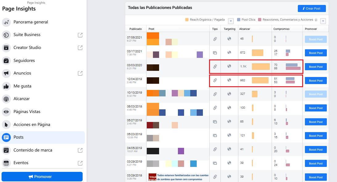 ¿Cómo promocionar un post en Facebook? - Imagen 3