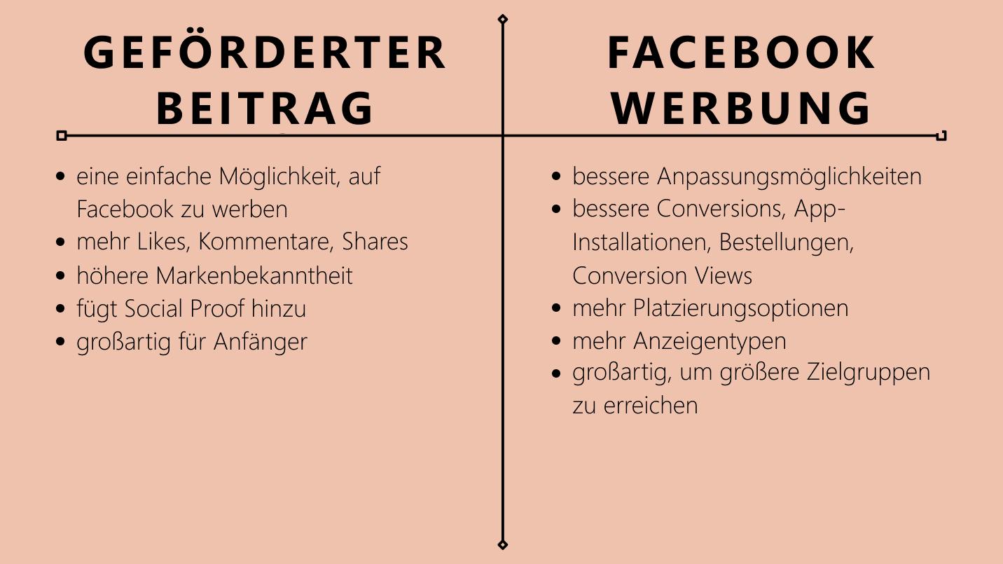 Was sind die Unterschiede zwischen einer Anzeige und einem geboosteten Beitrag? - Bild 2