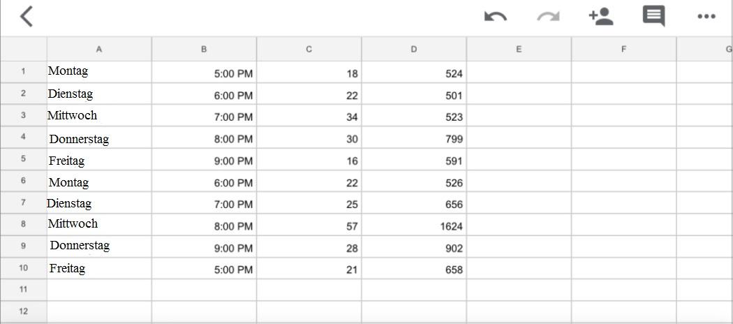 Experimentieren Sie mit Beitragszeiten und sehen Sie sich die Statistik an - Bild 2