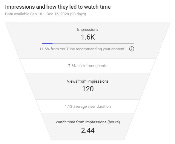Comparison on YouTube - picture 1