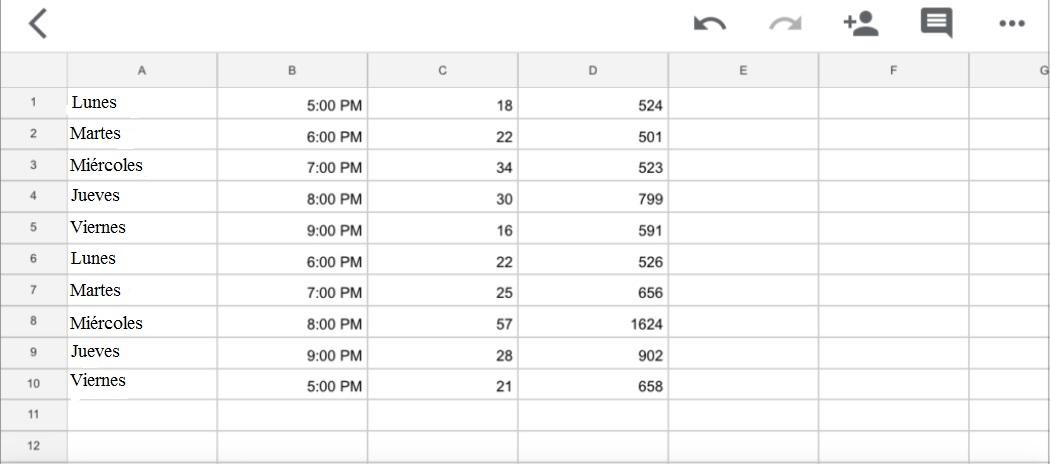 Experimente con las horas de publicación y mida las estadísticas - Imagen 2